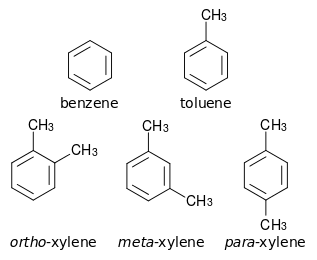 https://en.wikipedia.org/wiki/BTX_(chemistry)#/media/File:Benzene_Toluene_and_ortho-,meta-,and_para-xylene.svg